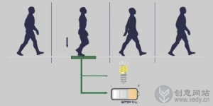 行人踩踏发电的发光地砖