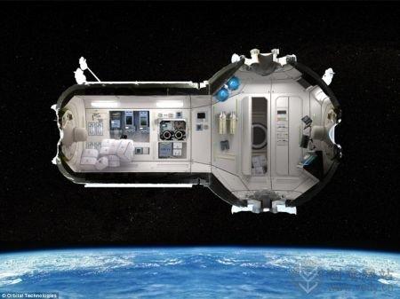 太空旅行居住的国际空间站宾馆