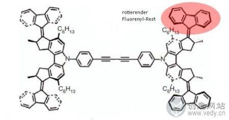 纳米级别的合成分子微型电动汽车