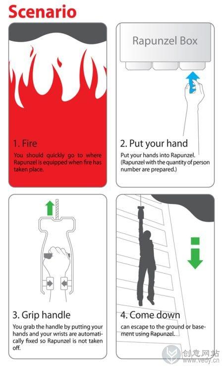类似手套的救援吊绳紧急救援装置