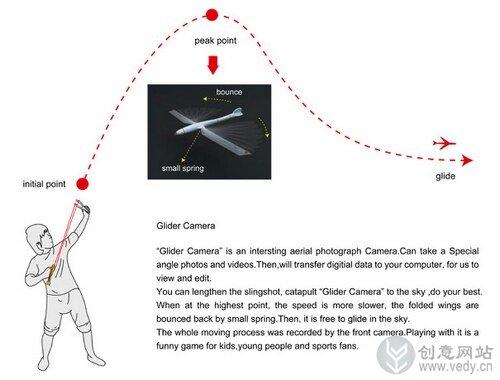 弹弓发射的飞机式空中摄像机