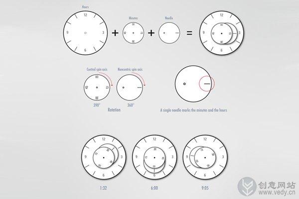 月亮图案表盘的创意手表